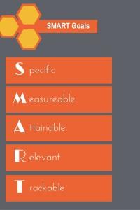 SMART Goal Graphic